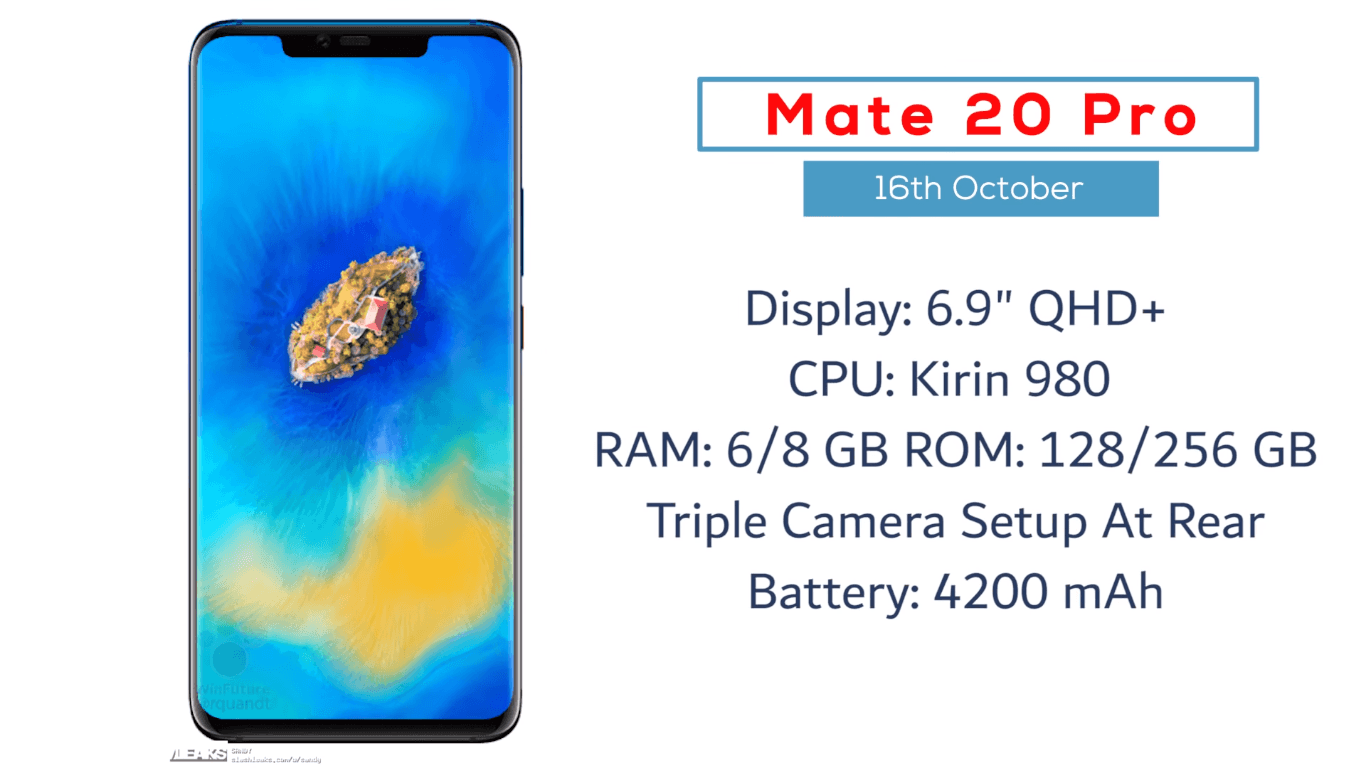 Mate 20 Pro - Best upcoming smartphone in October 2018