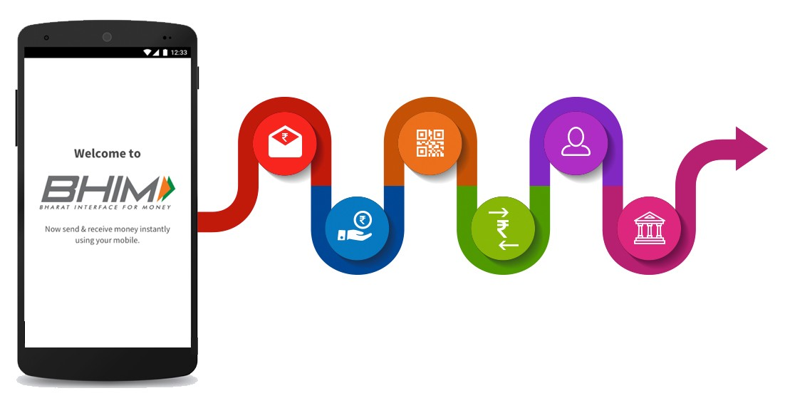 BHIM UPI - Best UPI App
